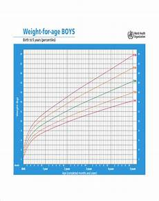 Baby Weight Chart Percentile Calculator 8 Baby Boy Growth Chart Templates Free Sample Example