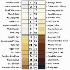 Skin Color Scale Chart World Skin Tone Chart Studioknow