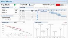 Project Status Dashboard Excel Project Amp Portfolio Management Templates Download