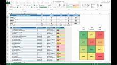 Project Management Excel Project Management Excel Risk Dashboard Template Youtube
