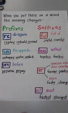 Affixes Chart Mrs Braun S 2nd Grade Class