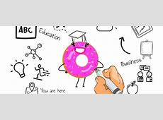 12 Best Paid & Free Whiteboard Animation Software for PC