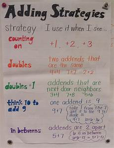 2nd Grade Math Strategies Anchor Chart Mrs Braun S 2nd Grade Class Anchor Charts