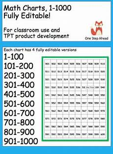 French Number Chart 1 1000 Math Charts 1 1000 Fully Editable By One Step Ahead Tpt