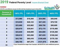 2018 Federal Poverty Level Chart Pdf Fpl Chart 2019 Federal Poverty Level 2019 Find Your Spot