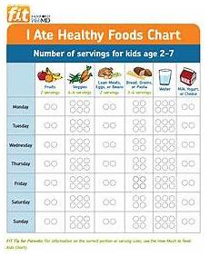 Daily Nutrition Chart For Children Healthy Foods Chart Food Charts Healthy Eating For Kids