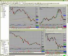 Best Stock Analysis Best Stock Analysis Software For Profitable Technical