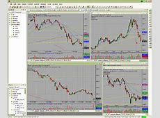 Best stock analysis software for profitable technical