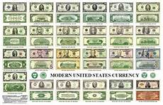 Us Currency Designs Modern Us Currency Poster With The New 100 Bill Ebay