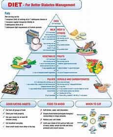 diabetes diet and nutrition for diabetes health care