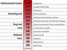 Sound Level Chart Amd Quot Wraith Quot Cpu Cooler Specs Revealed 10x Quieter Than