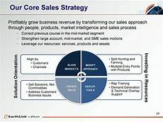 Business Plan Sales Strategy Sales Strategy Example Business Pinterest