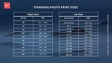 All Photo Size Chart Standard Print Sizes Dpc Digital Photography Courses
