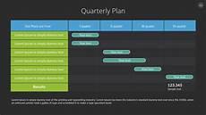 Gantt Chart Powerpoint Mac Gantt Charts Keynote Presentation Template For Mac Gantt