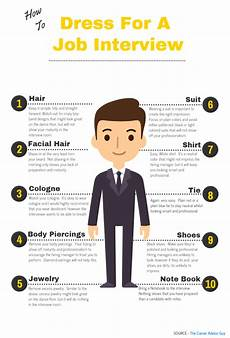 Best Way To Look For A Job How To Prepare For Your Next Job Interview To Assure Success