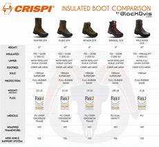 Gram Insulation Chart Crispi Hunting Boots Handcrafted In Italy