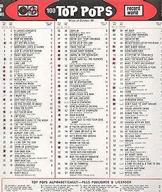 Billboard Yearly Music Charts Archive Record World Top Pops 10 23 65 Record Chart Music