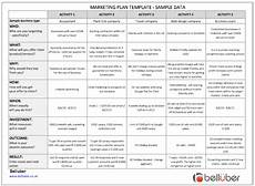 Sales And Marketing Plan Templates Free Marketing Plan Template Belluber Marketing
