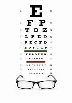 Eye Strength Chart Understanding Your Eyeglass Prescription Discovery Eye