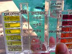 Swimming Pool Test Chart How To Use A Pool Test Kit To Check Water Quality