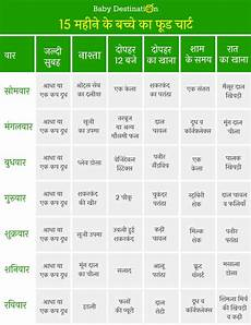 Diet Chart For Two Years Baby 2 Years Indian Baby Food Chart In Hindi Chart Walls
