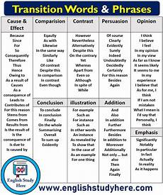 Essay Transitional Words Transition Words Amp Phrases English Study Here