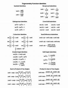 Basic Trig Functions Chart Trig Identities Study Sheet