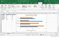 Make A Data Chart Ms Excel 2016 How To Create A Bar Chart