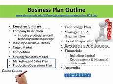 sales strategy business plan how to optimize your website custom video intro maker