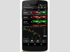 Best Mobile Stock Trading Apps for Android Robinhood vs