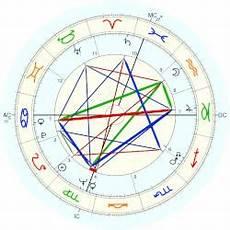 Stone Natal Chart Robert Stone Horoscope For Birth Date 21 August 1937
