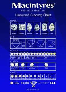 Diamond Grading Chart Diamond Grading Chart Diamond Engagement Rings