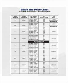 Free 6 Price Chart Examples Amp Samples In Pdf Doc Examples