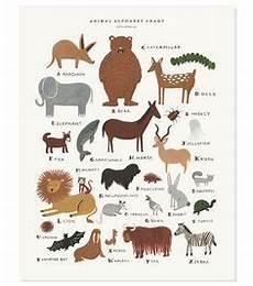 Rifle Paper Co Animal Alphabet Chart Animal Alphabet Chart Art Print Fun Baby Stuff In 2019