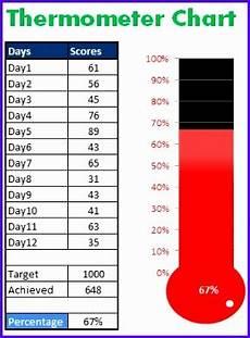 Sales Goal Chart Template 10 Goals Template Excel Excel Templates Excel Templates