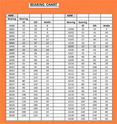 Pedestal Bearing Size Chart Technically Bearing Chart