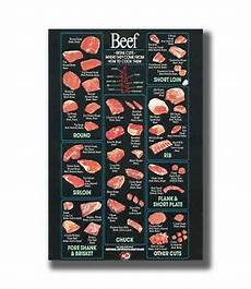 Beef Cuts Chart Poster Retail Beef Cuts Vintage Butcher Shop Chart Fabric Poster