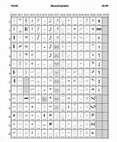 Music Notes And Symbols Chart Music Chart Templates 5 Free Pdf Format Download Free