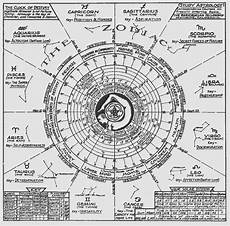 Bird Compatibility Chart Rosicrucian Astrological Chart This Chart Is Designed To