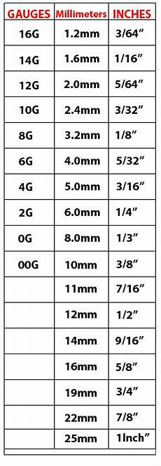 ear mm size chart beautifully stretched blog are tapers good or bad for