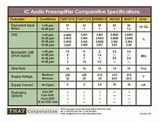 Transistor Configuration Comparison Chart Old A Direct Coupled Input Capacitorless Active Mic
