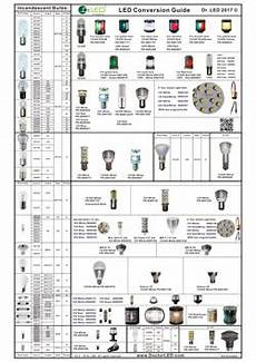 Led Bulb Replacement Chart 12v Bulb Chart Gnubies Org