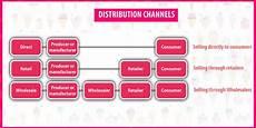 Amul Size Chart Strategic Management Tip Top
