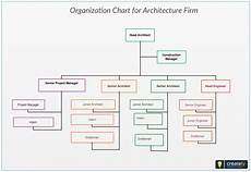 Interior Design Firm Organizational Chart Organization Chart For Architecture Firm You Can Use This