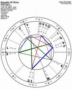 Chinese Astrology Chart China Horoscope Astrology King