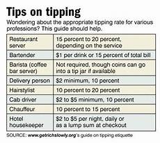 Hair Stylist Tip Chart Tipping Stwaz S Perspicacity