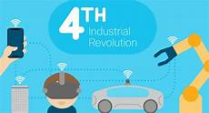 4th Industrial Revolution The Fourth Industrial Revolution Changing How We Live And