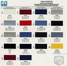Automotive Color Charts Online Automotive Paints Online 2017 Grasscloth Wallpaper