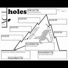 Where The Red Fern Grows Plot Chart Holes Plot Chart Organizer Diagram Arc By Louis Sachar