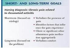Long Term Professional Goals Nursing Career Goals Essay Where Your Career Goal Essay